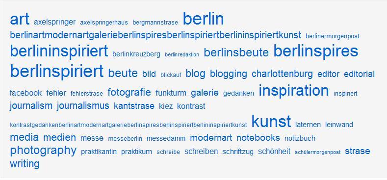 schlagwortwolke-von-flickr-community-für-berlinspiriert