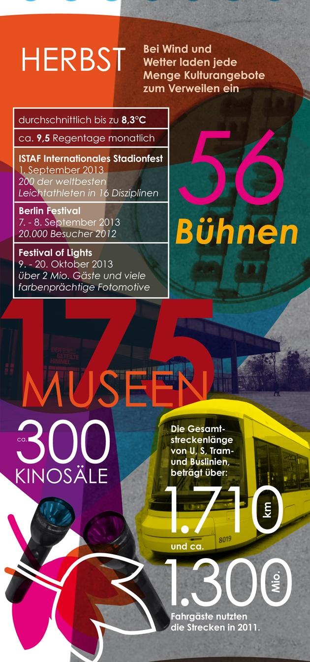 Urlaub_in_Berlin_zu_allen_Jahreszeiten_Teil3