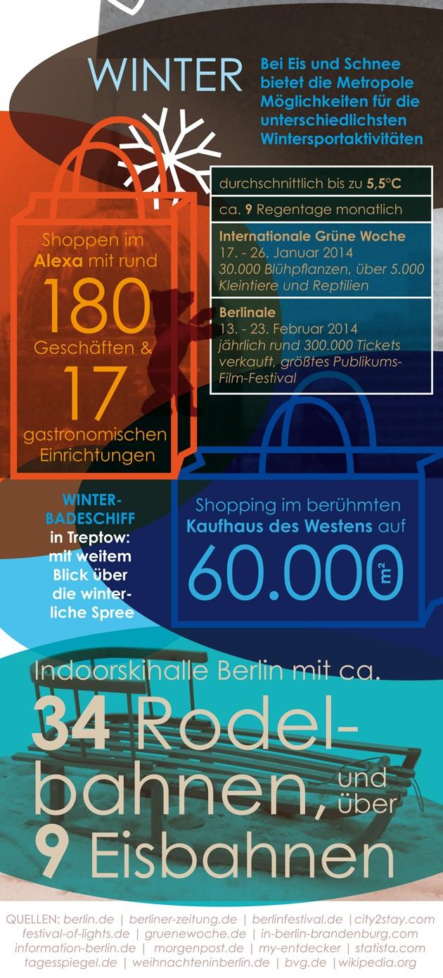 Urlaub_in_Berlin_zu_allen_Jahreszeiten_Teil4